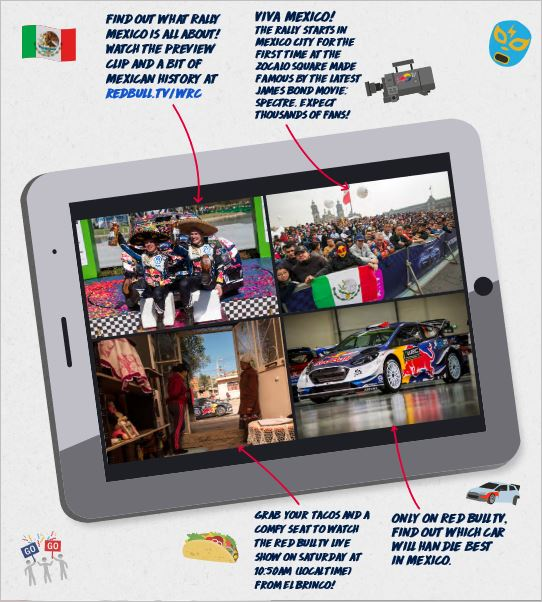 Red Bull TV hosts Mike Chen and Tavo Vildosola bring Rally Mexico straight to a screen near you
