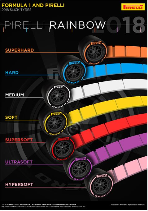 Pirelli S Rainbow To Light Up Formula1 In 2018