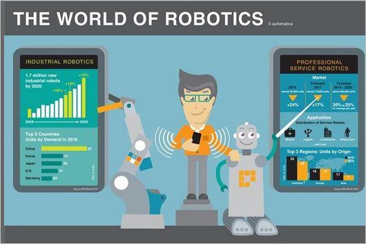 automatica 2018: Robotics Innovations for Smart Production