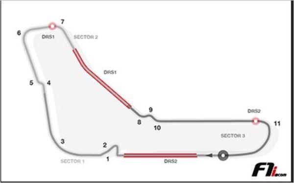 Italian Grand-Prix Monza facts and figures - automobilsport.com