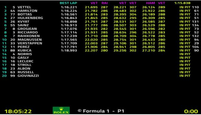 F1 Barcelona test2 day 4 final session classificatio