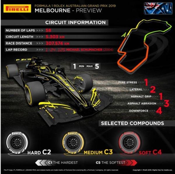 pirelli-australia-pr-2.JPG