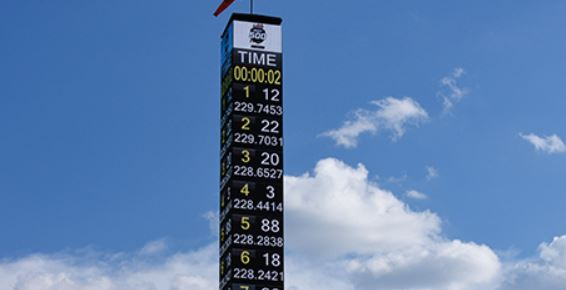 Indianapolis 500 Qualifying 1 classification