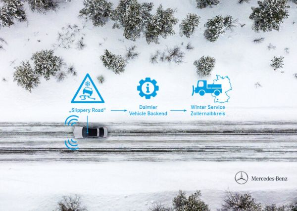 Recognising slippery roads sooner with mobile networking