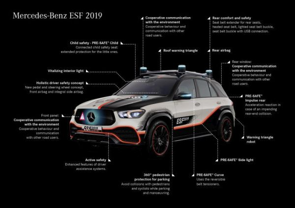 Mercedes-Benz Experimental Safety Vehicle (ESF) 2019: New safety ideas for a new mobility