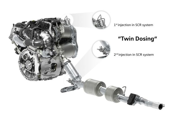 Innovative twin dosing reduces NOx emissions by approx. 80 percent