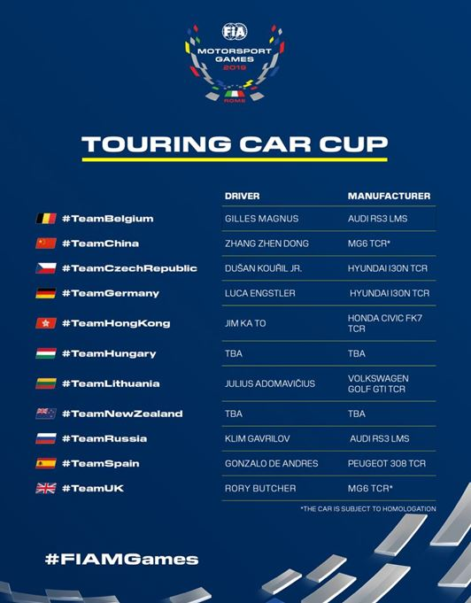 Touring Car Cup – entries summary at FIA Motorsport Games