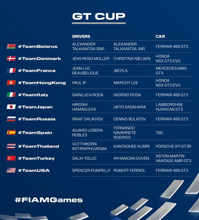 Flurry of GT Cup announcements expands grid for inaugural FIA Motorsport Games