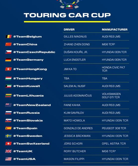 Touring Car Cup grid growing in strength in FIA Motorsport Games