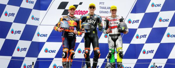 Moto2 Thailand Grand-Prix Race classification - Luca Marini's victory