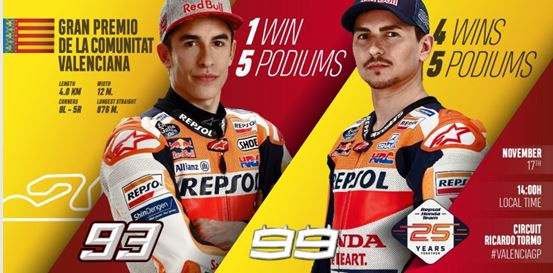 Repsol Honda Team - Triple Crown the target at season-end Valencia