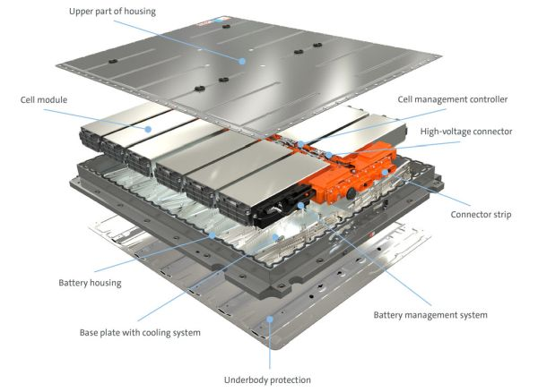 The battery system - Key components for a new era