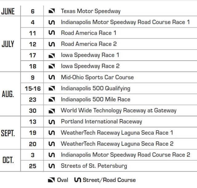 IndyCar has announced an updated schedule change
