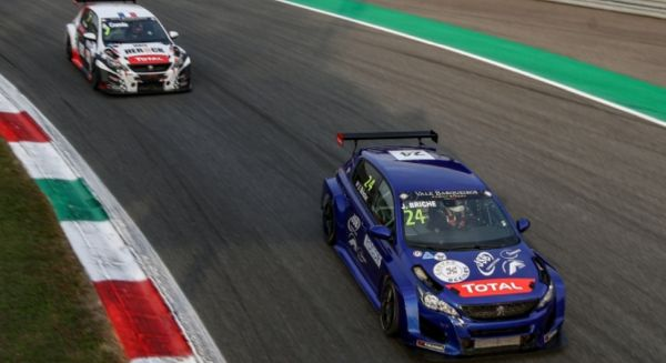 Peugeot Sport Customer Racing returns to the track
