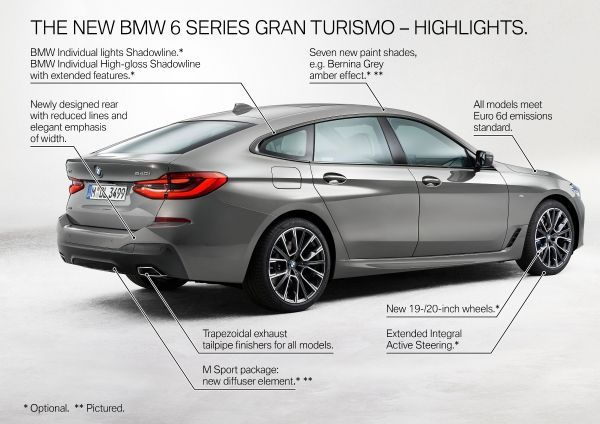 The new BMW 6 Series Gran Turismo -model variants at launch