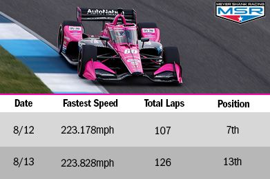 Meyer Shank Racing Indianapolis 500 Practice Day 1 review