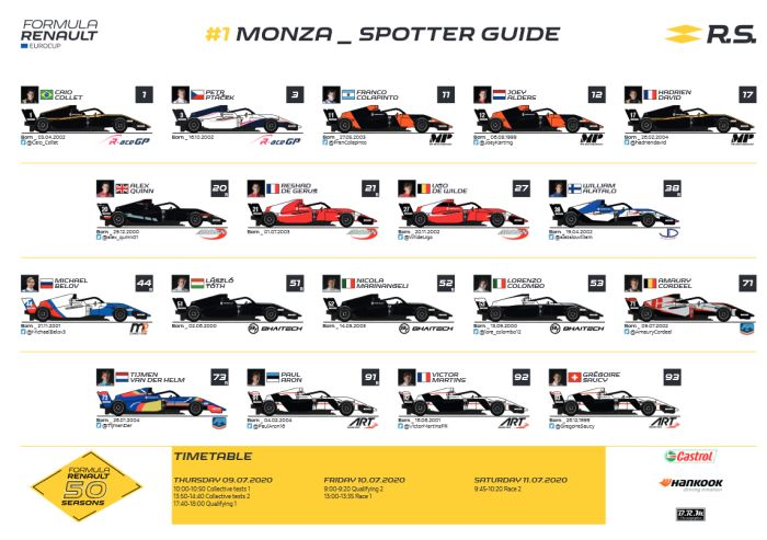 Formula Renault kicks off its 50th season this week at the Autodromo di Monza