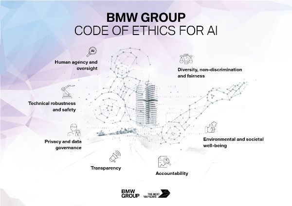Seven principles for AI: BMW Group sets out code of ethics for the use of artificial intelligence