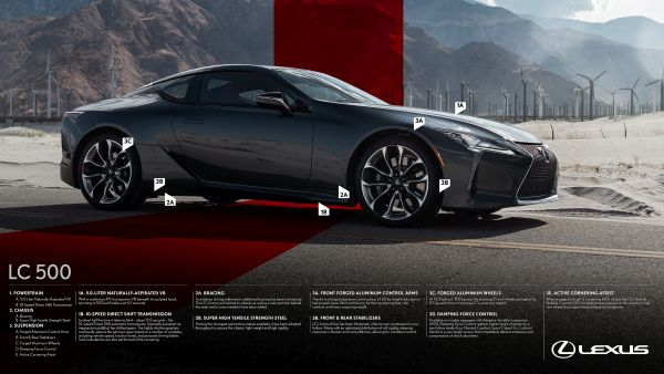 Lexus LC Series family features