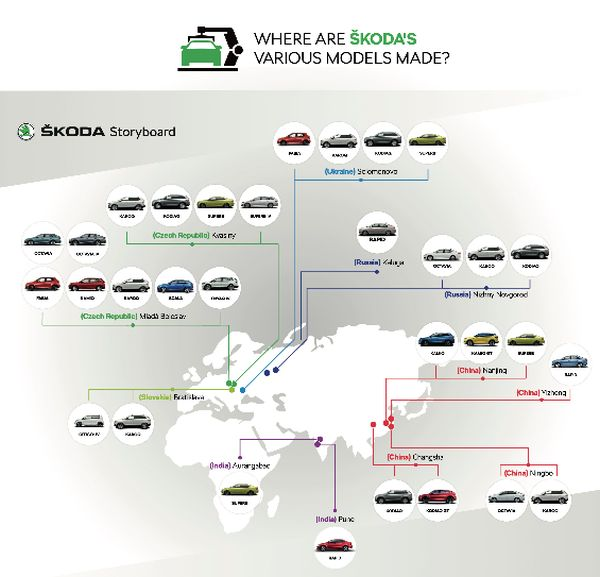 SKODA AUTO produced more than 750,000 vehicles at its Czech plants in 2020 despite COVID-19 pandemic