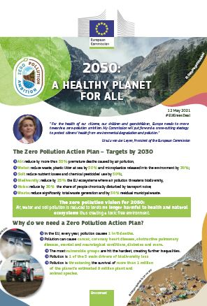 EU The Zero Pollution Action Plan-  Targets by 2030