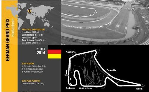 Renault Sport F1 Hockenheim preview