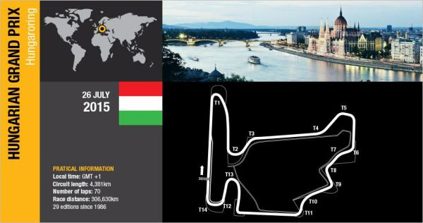 Renault Sport F1 Hungarian Grand Prix preview