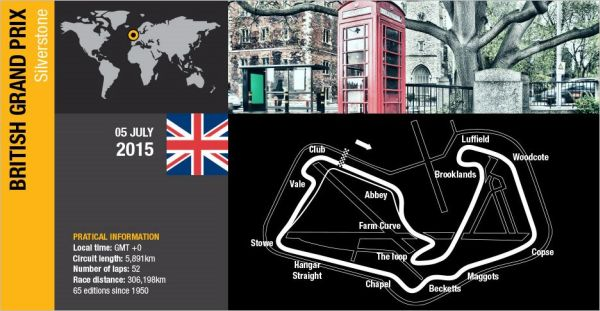 Renault Sport F1 British GP preview